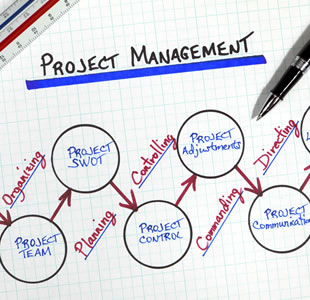top ten tips for smbs to successfully manage and deliver projects
