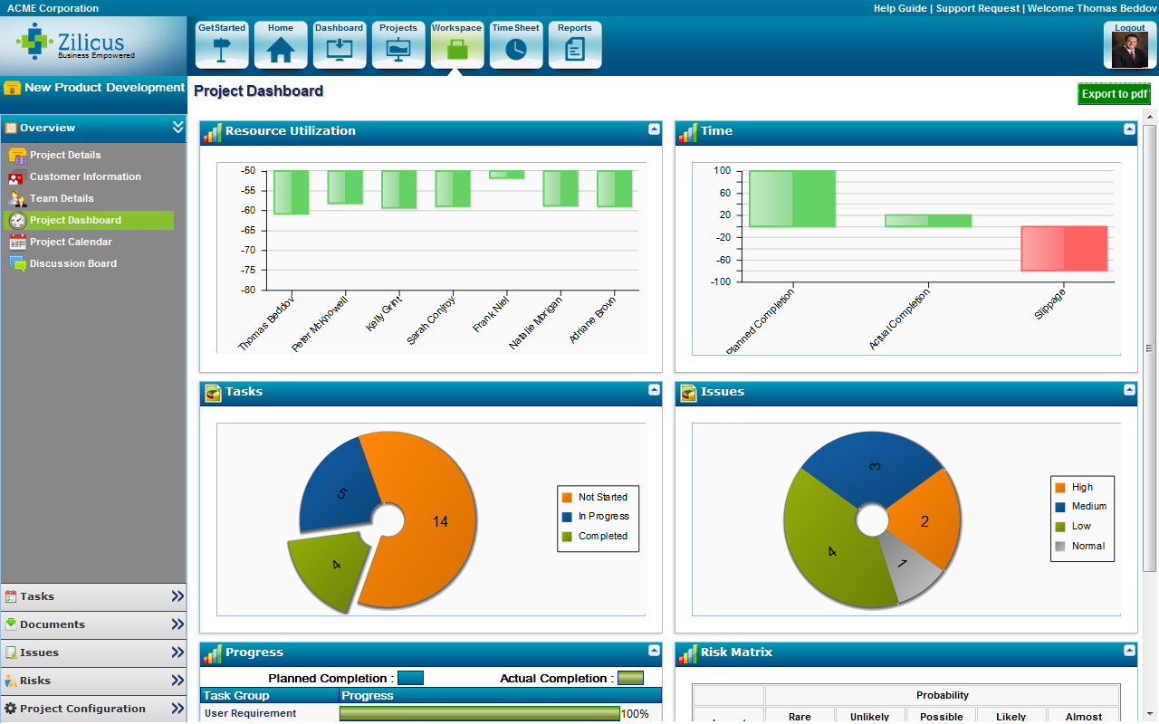 Project Dashboard in Project Management Software ZilicusPM