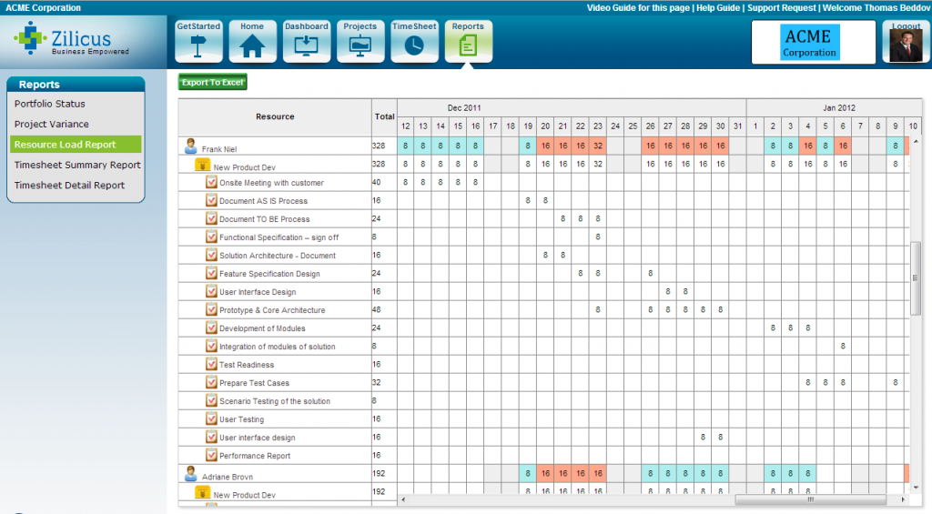 Resource load chart in ZIlicusPM