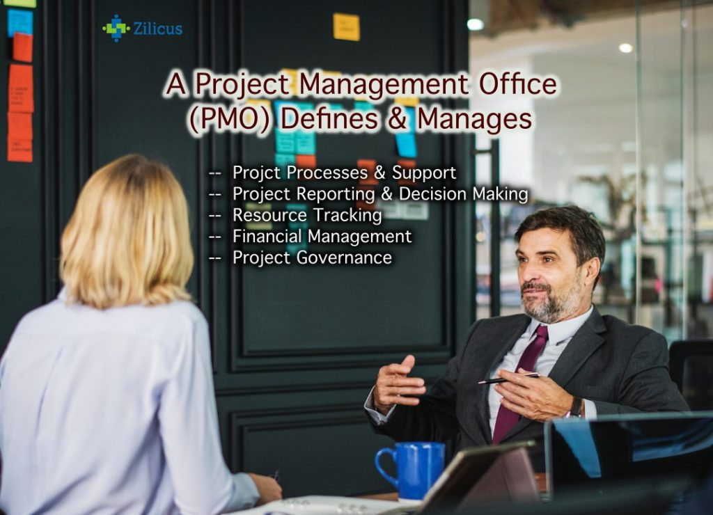 What Does a Project Management Office (PMO) Do list