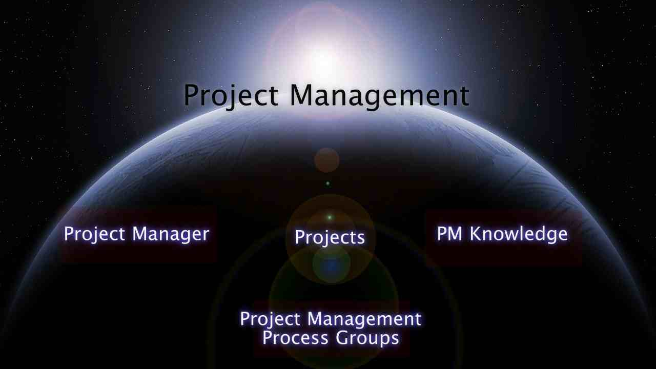 project management universe - project management guide