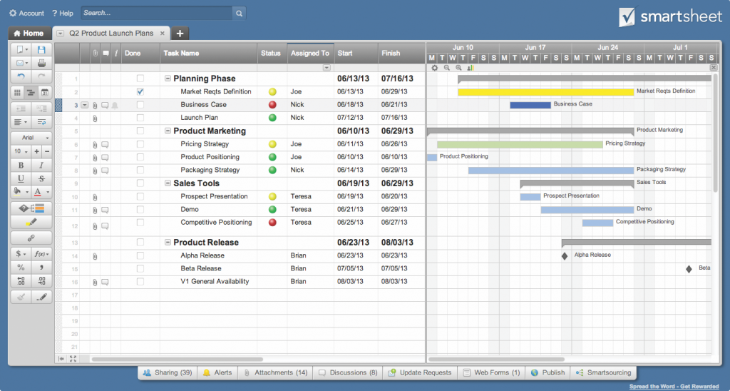 Smartsheet Best Project Management Software Tool