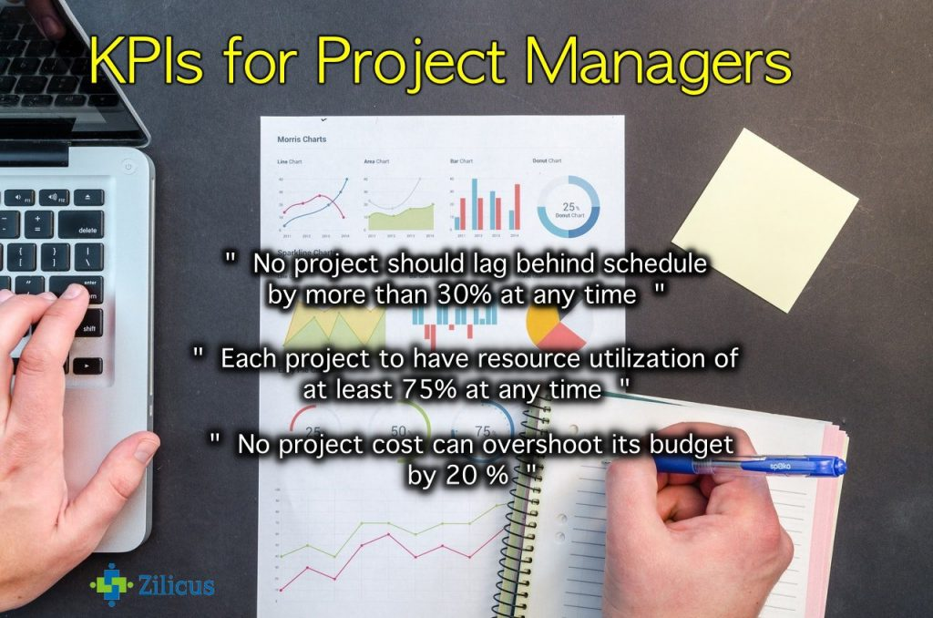KPIs for Project Manager