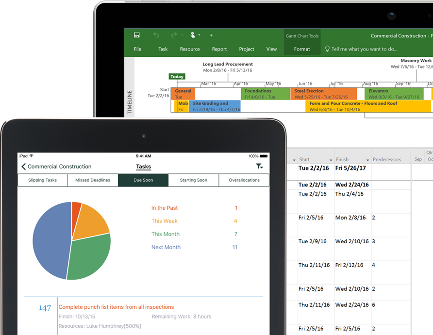 Microsoft Online Project Portfolio Management Software Tool