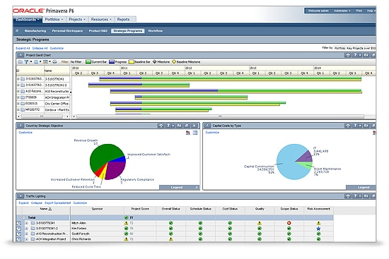 Oracle Primavera - Project Portfolio Management Software