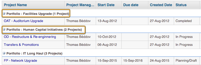 Portfolio-wise Number of Projects - Project Status KPI Example