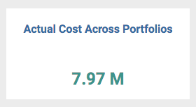 Actual Cost Across Portfolios- KPI for Portfolio Managers in ZilicusPM