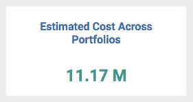 Estimated Cost Across Portfolios- KPI for Portfolio Managers in ZilicusPM