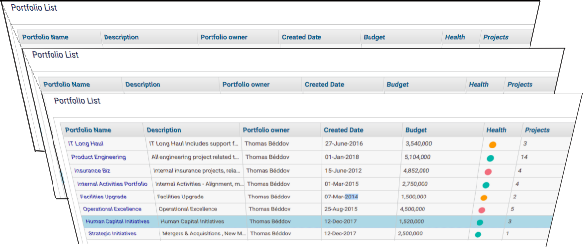 Portfolio Lists - KPIs for Project Portfolio Managers