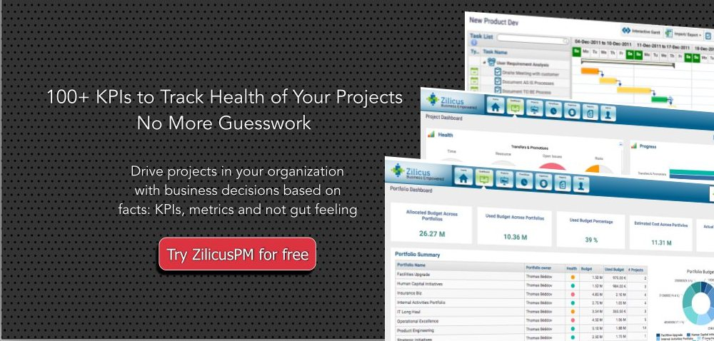 Project Management KPIs Software - ZilicusPM