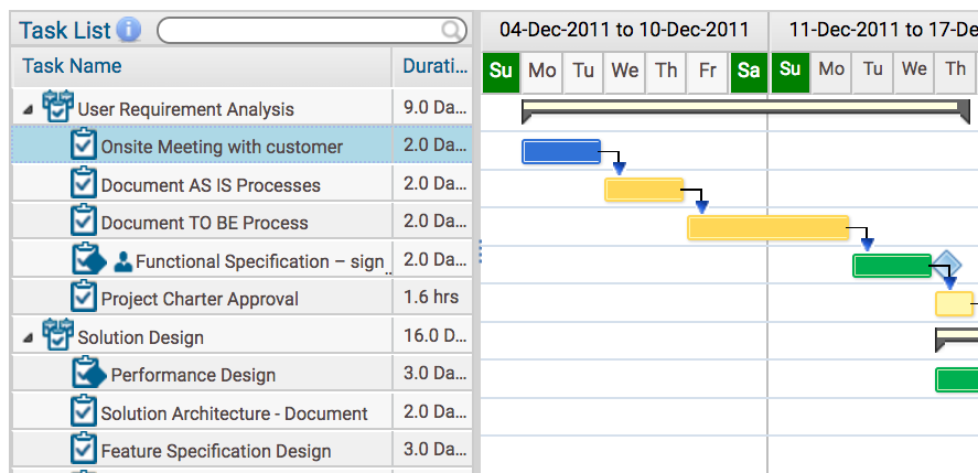 ZilicusPM - Project Plan Gantt Chart for Marketing Teams