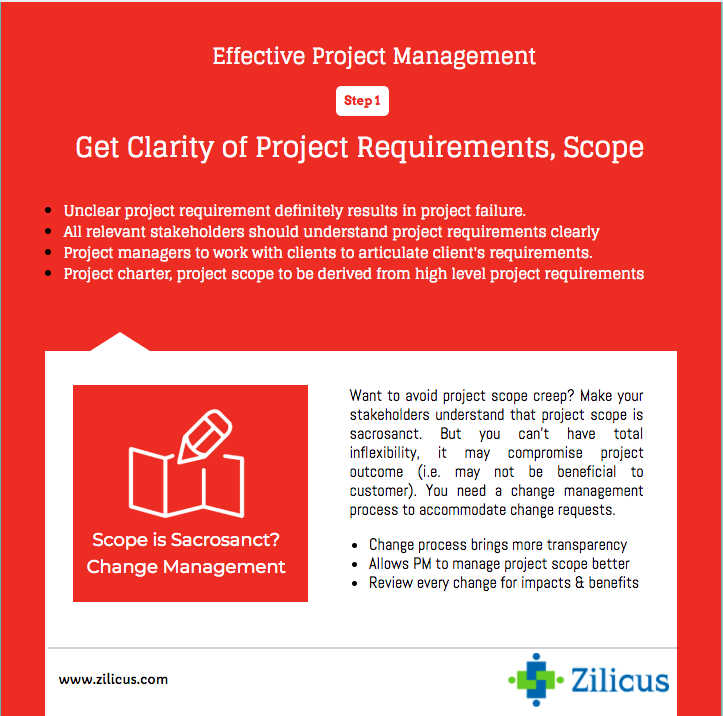 Effective Project Management - Clarity of Requirements