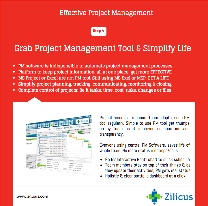 Tips to Manage Projects Effectively - Use Right Project Management Tool to Simplify Life
