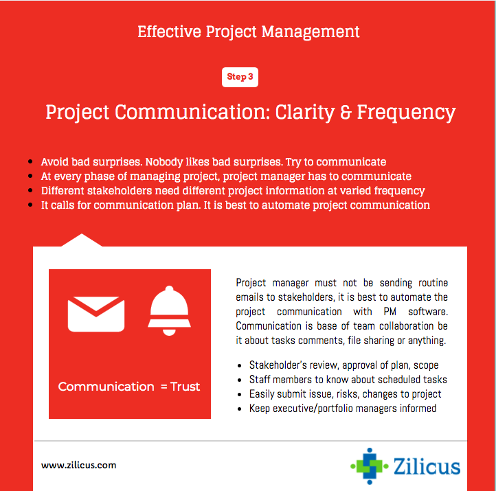 Effective Project Management - Clear Stakeholder Communication