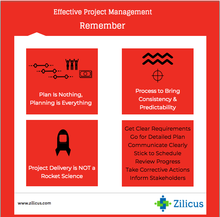 Effective Project Management - Recap