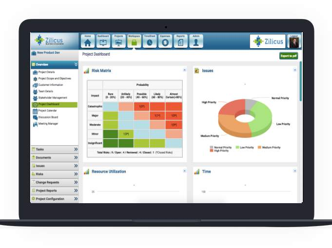 Project Issues Dashboard - In Project Issue Management Software