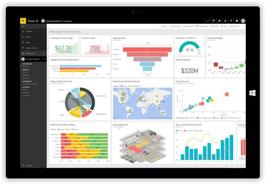 Microsoft Power BI - KPI Dashboard Software