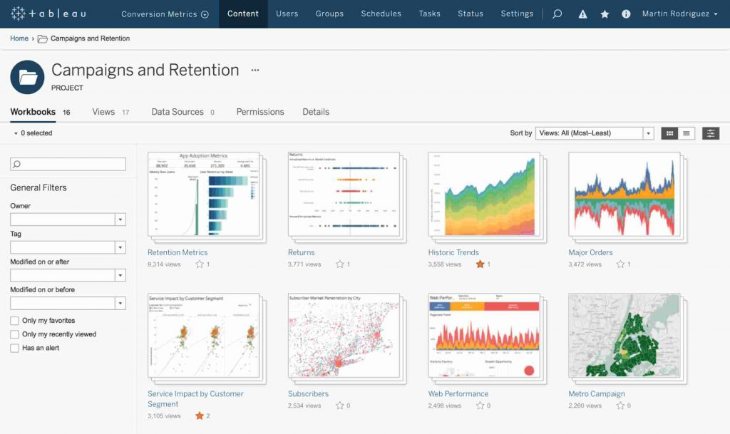 Tableau - Project KPI Dashboard Software